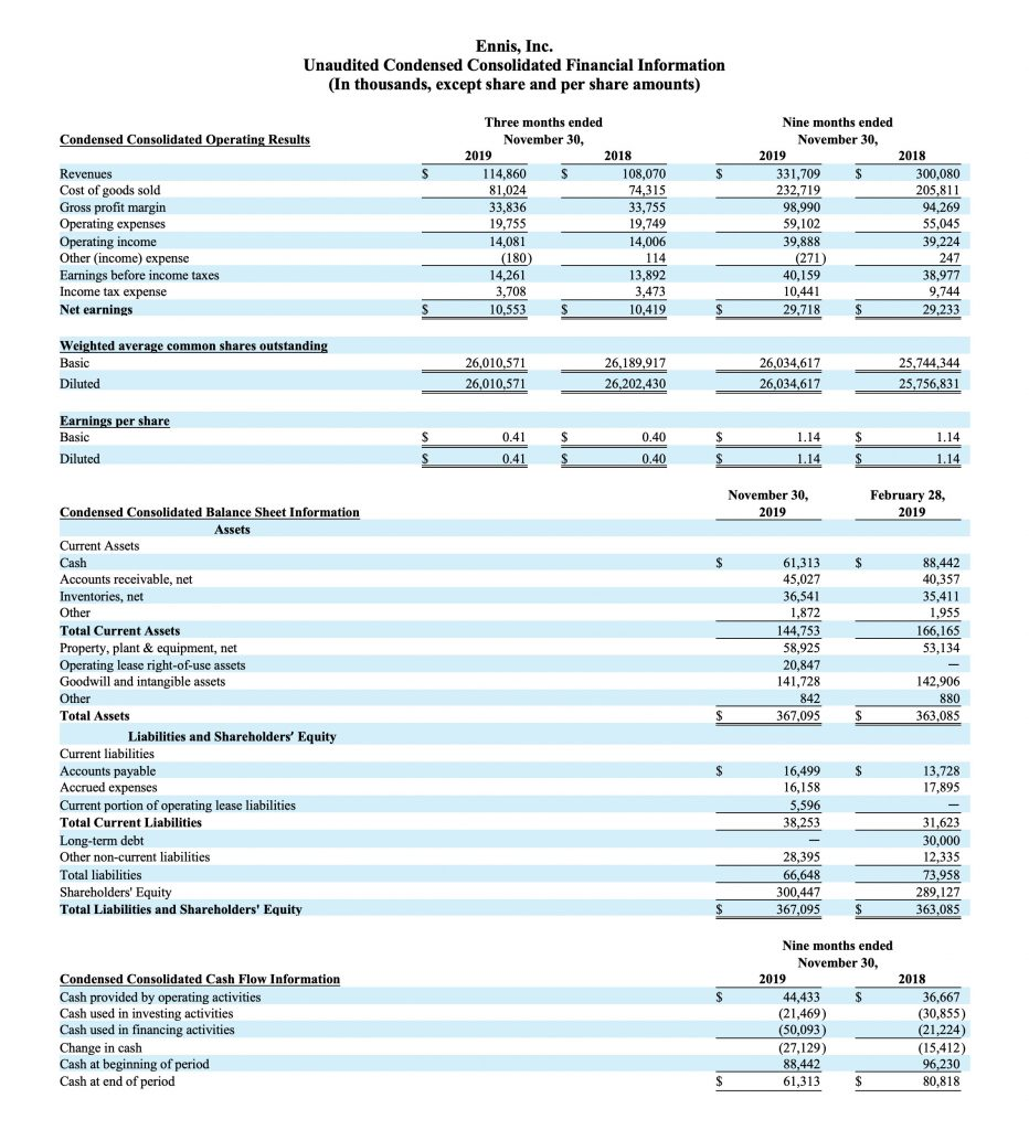 Condensed Consolidted Financial Information